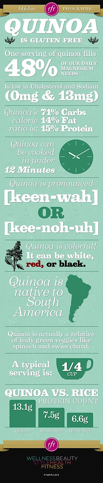 quinoa-infographic-large-green.jpg