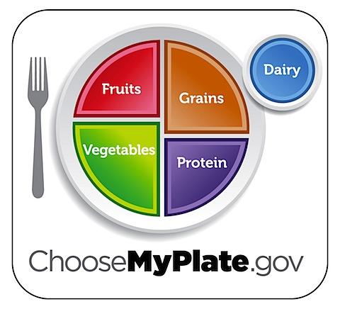 choose-my-plate.jpg